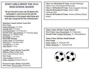 NY Elite FC Girls All Stars 2016